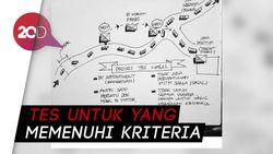Ridwan Kamil Unjuk Skenario Drive-Thru Rapid Test COVID-19