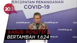 Update Corona RI Per 2 Juli: 59.394 Positif, 26.667 Sembuh