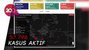 Tambah 3.989, Total Kasus Positif Covid-19 di RI Jadi 244.676