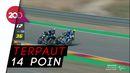 Naik Podium Lagi, Joan Mir Jauhi Quartararo di Klasemen MotoGP 2020