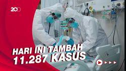 Kasus Corona di Indonesia Tembus 900 Ribu