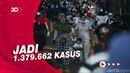Per 7 Maret, Kasus Positif Covid-19 RI Bertambah 5.826