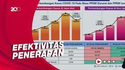 Sepekan PPKM Level 3-4 Kasus Covid-19 di Jawa-Bali Turun