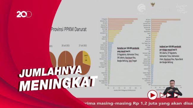 Daftar Provinsi yang Masuk Zona PPKM Level 4