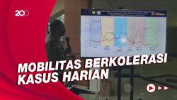 Polda Metro: Mobilitas Warga Pengaruhi Kenaikan Kasus Covid-19