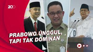 Survei Elektabilitas Indikator Politik: Prabowo Tertinggi, Disusul Ganjar