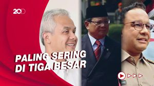 Membandingkan Elektabilitas Prabowo-Ganjar-Anies di 3 Rilis Survei Capres