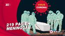 Update Corona RI 17 September: Bertambah 3.835 Kasus, 7.912 Sembuh