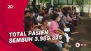 Update Corona RI 19 September: Tambah 2.234 Kasus, 6.186 Sembuh