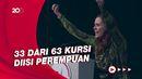 Pertama dalam Sejarah, Parlemen di Islandia Didominasi Perempuan