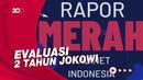 Menteri-menteri Jokowi Dapat Rapor Merah dari BEM UI: Luhut-Mahfud
